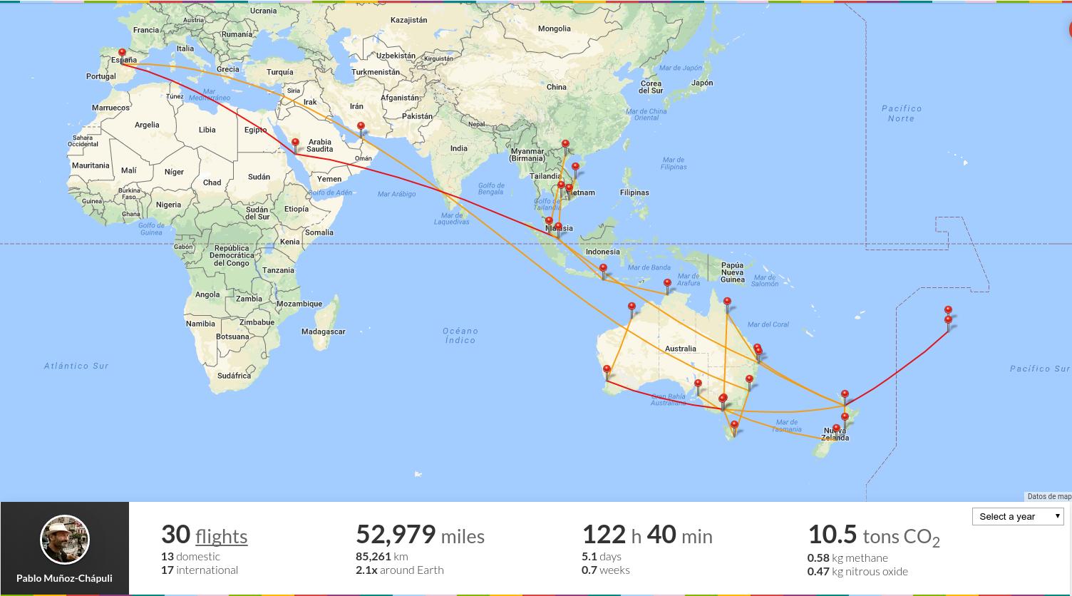 Dos años viajando